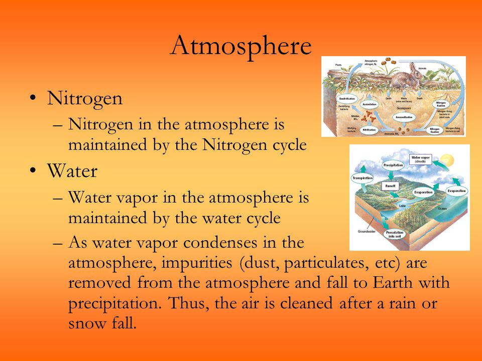 Atmosphere Nitrogen Water