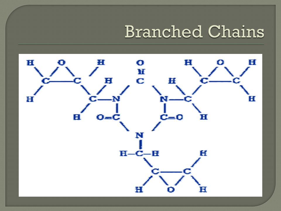 Branched Chains