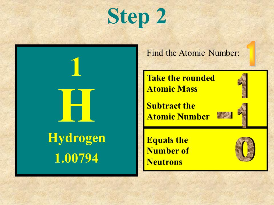 H 1 Step 2 1 1 1 - Hydrogen 1.00794 Find the Atomic Number: