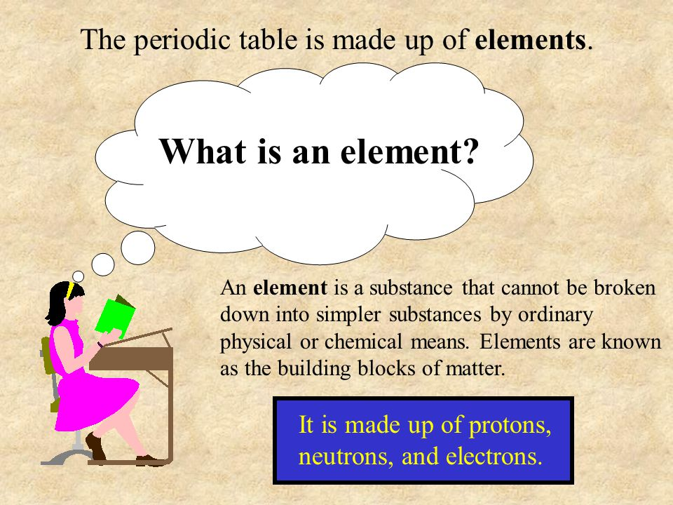 What is an element The periodic table is made up of elements.