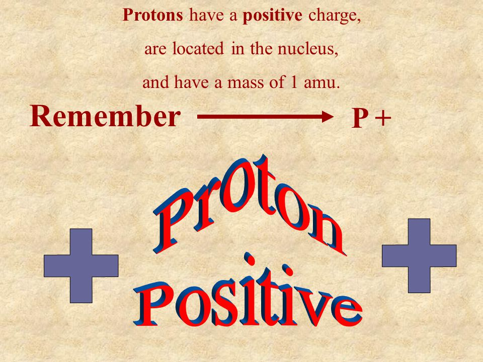 + + Remember P + Proton Positive Protons have a positive charge,