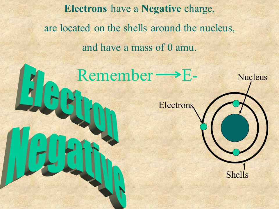 Remember E- Electron Negative Electrons have a Negative charge,