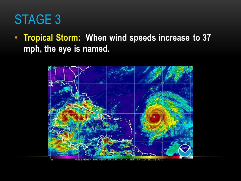 Stage 3 Tropical Storm: When wind speeds increase to 37 mph, the eye is named.