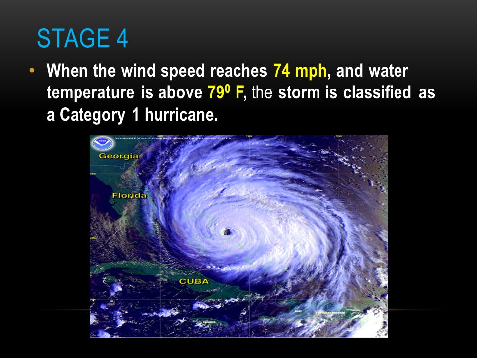 Stage 4 When the wind speed reaches 74 mph, and water temperature is above 790 F, the storm is classified as a Category 1 hurricane.