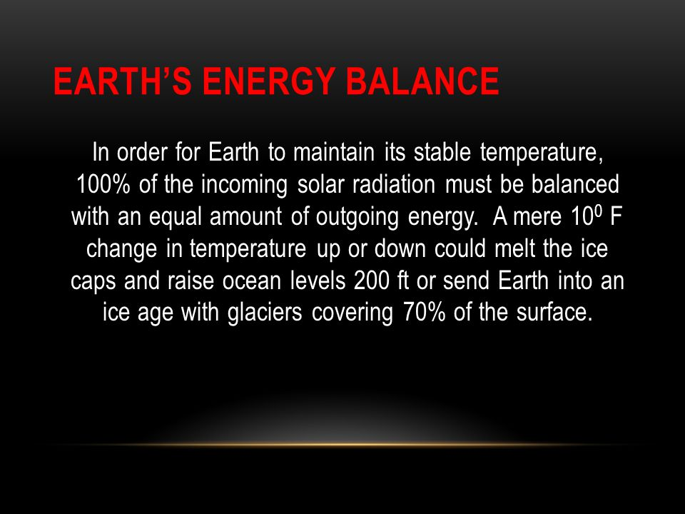 Earth's Energy Balance