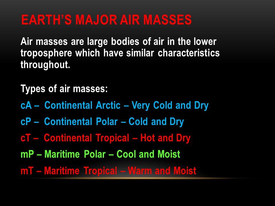 Earth's Major Air Masses