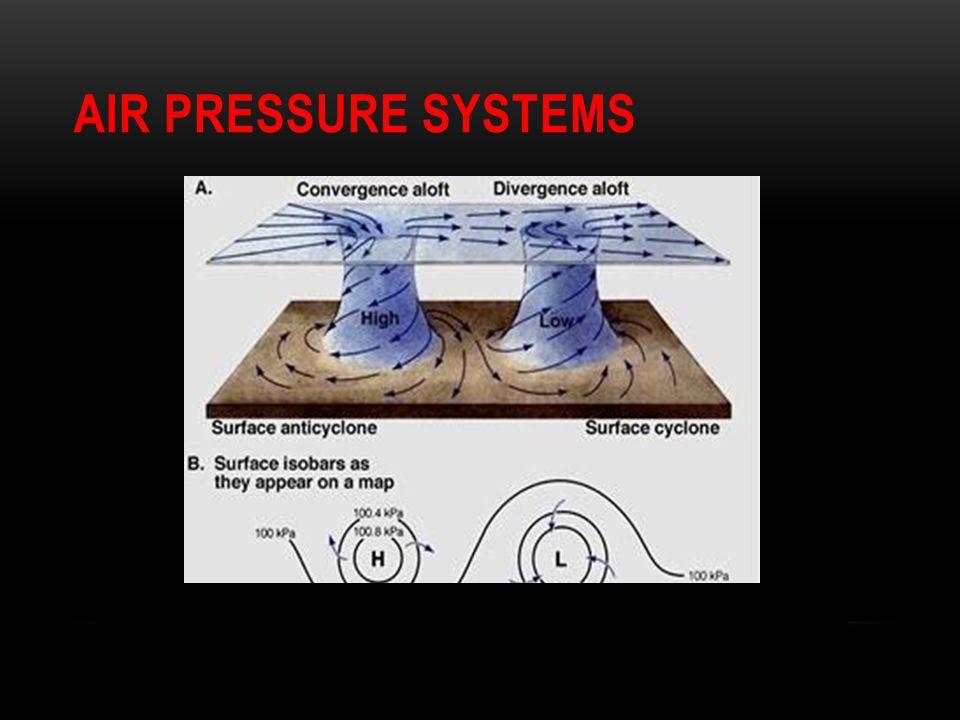 Air Pressure Systems