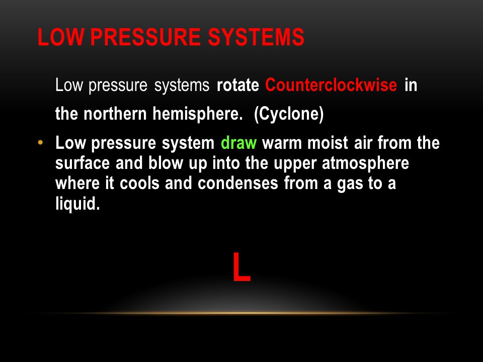L Low Pressure Systems Low pressure systems rotate Counterclockwise in