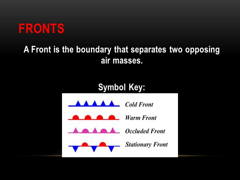 Fronts A Front is the boundary that separates two opposing air masses. Symbol Key: