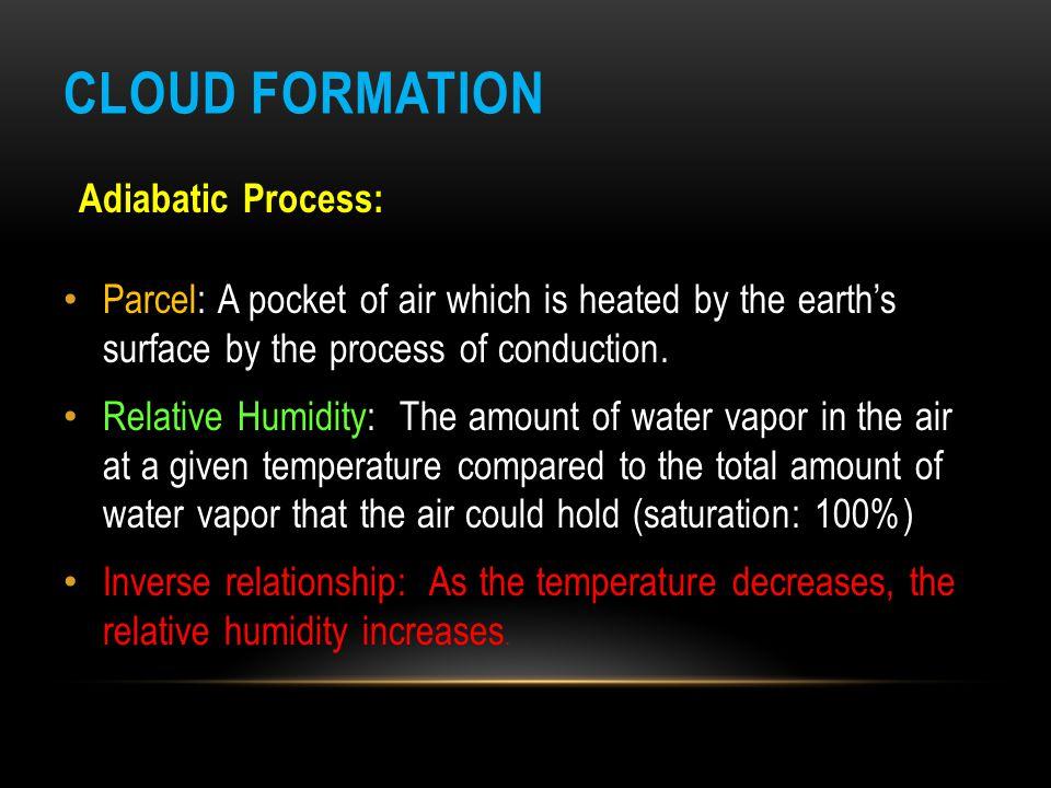 Cloud Formation Adiabatic Process: