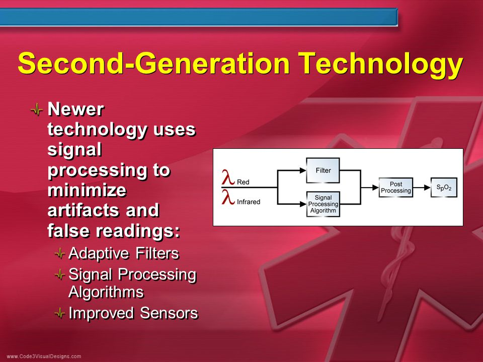 Second-Generation Technology
