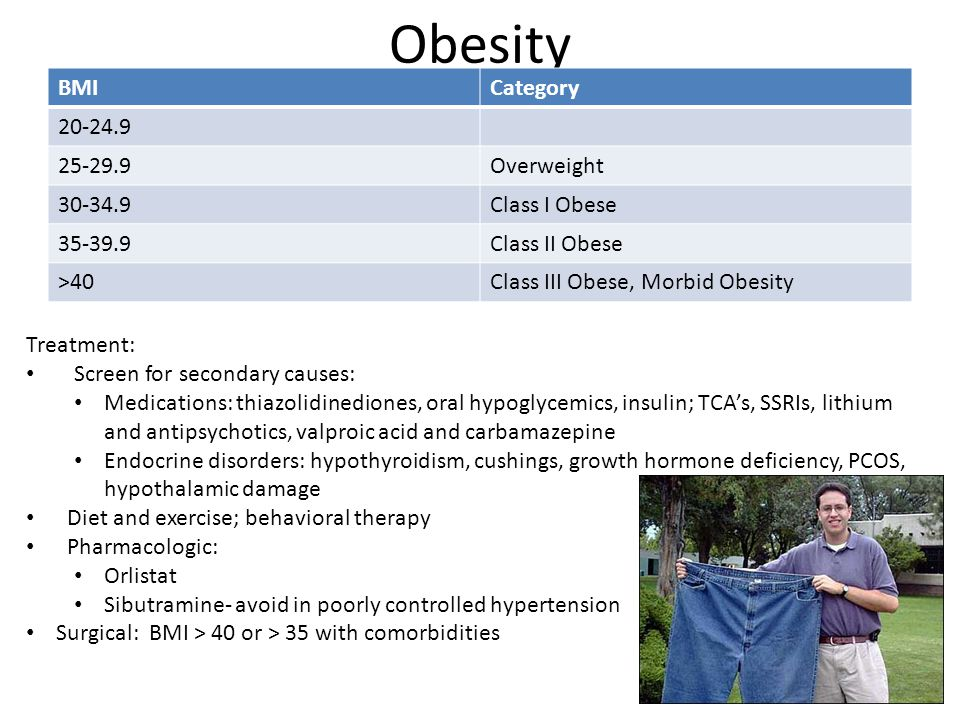 Obesity BMI Category 20-24.9 25-29.9 Overweight 30-34.9 Class I Obese