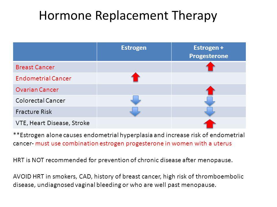Estrogen + Progesterone
