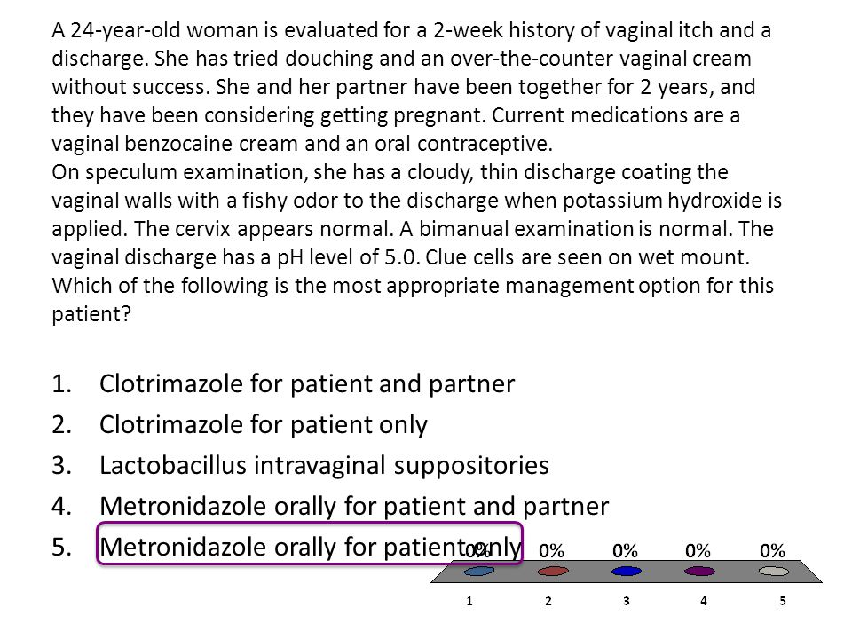 Clotrimazole for patient and partner Clotrimazole for patient only
