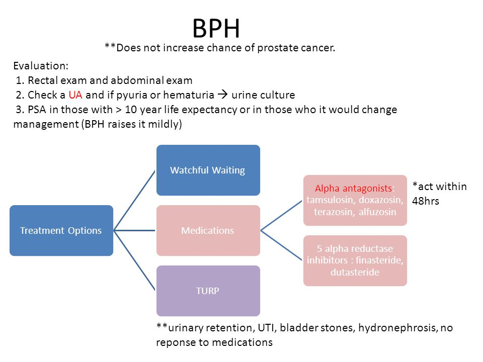 BPH **Does not increase chance of prostate cancer. Evaluation: