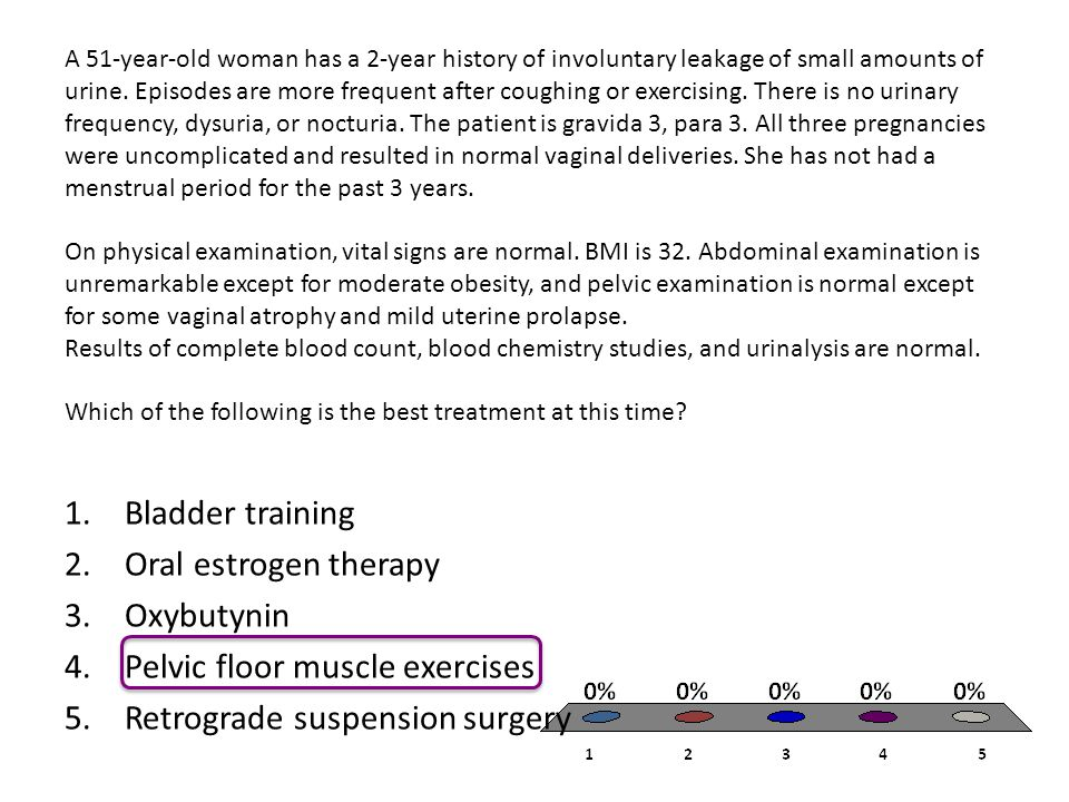 Pelvic floor muscle exercises Retrograde suspension surgery