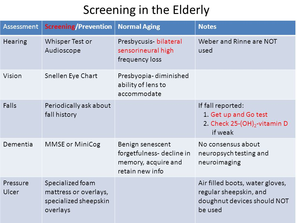 Screening in the Elderly
