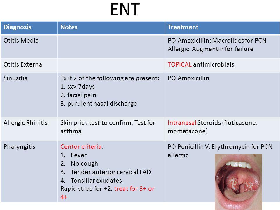 ENT Diagnosis Notes Treatment Otitis Media