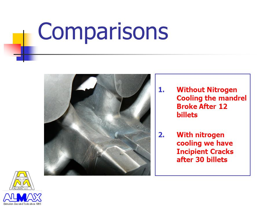 Comparisons Exit temperature: 540°C Previous: Over 600°C