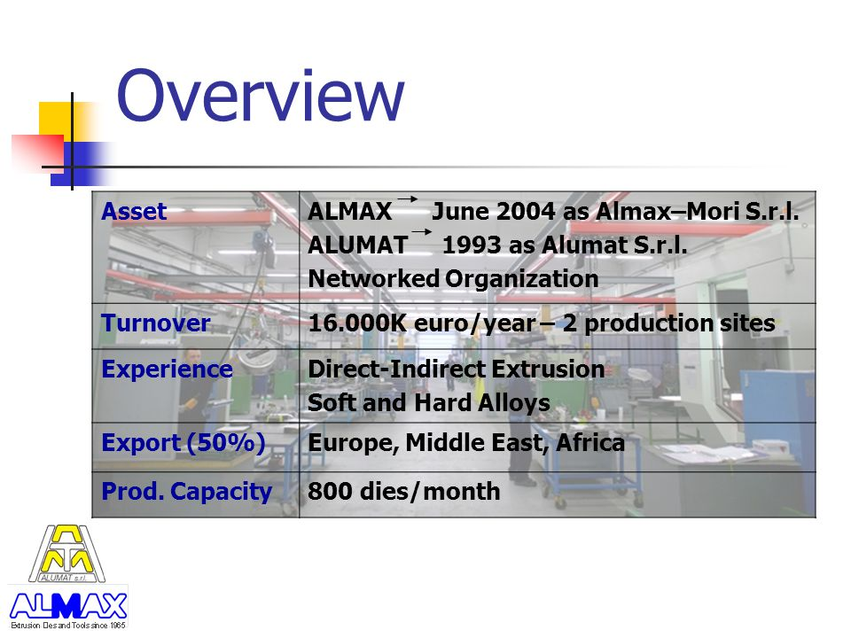 Overview Asset ALMAX June 2004 as Almax–Mori S.r.l.