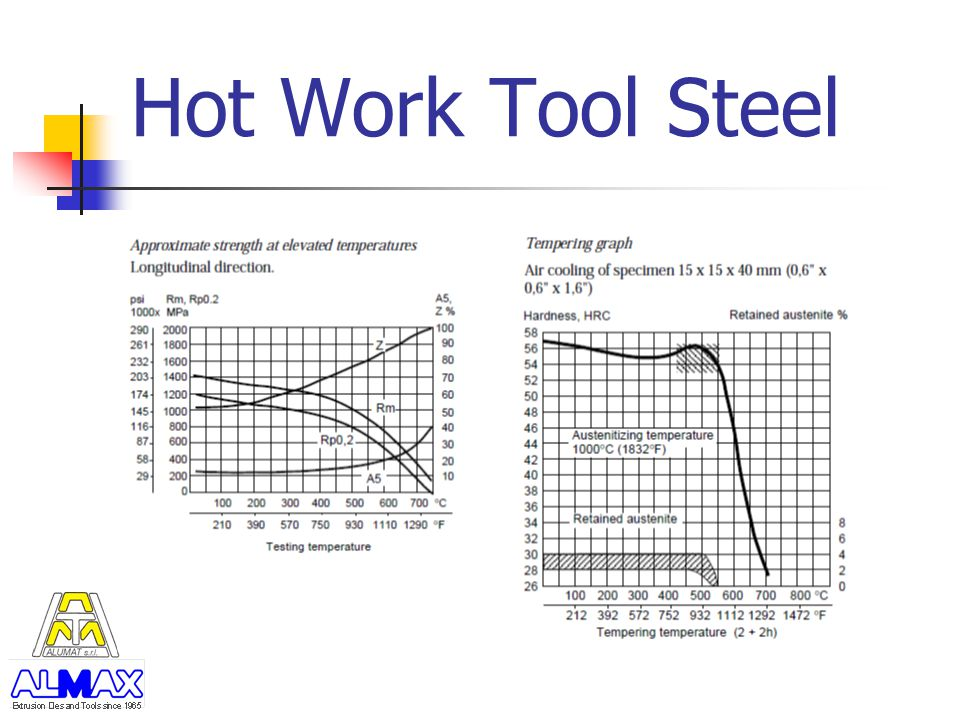 Hot Work Tool Steel