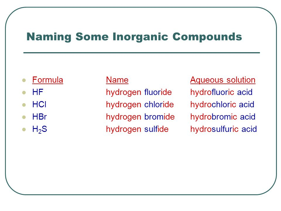 Naming Some Inorganic Compounds