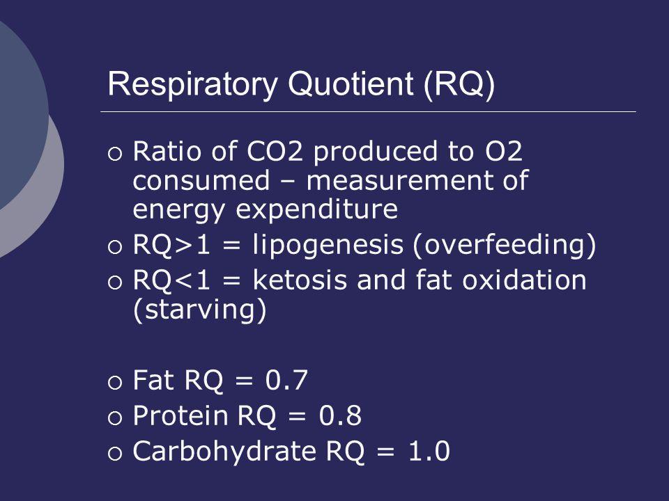 Respiratory Quotient (RQ)