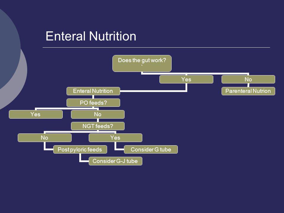 Enteral Nutrition
