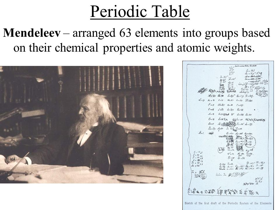 Periodic Table Mendeleev – arranged 63 elements into groups based on their chemical properties and atomic weights.