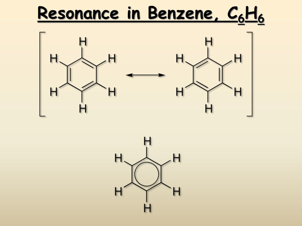 Resonance in Benzene, C6H6