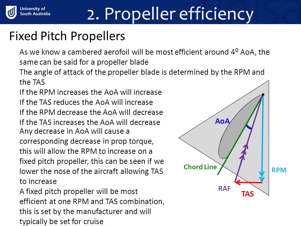 2. Propeller efficiency Fixed Pitch Propellers