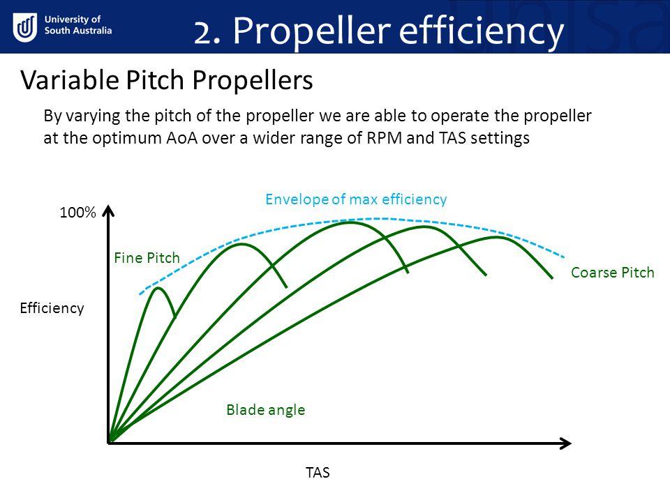 2. Propeller efficiency Variable Pitch Propellers