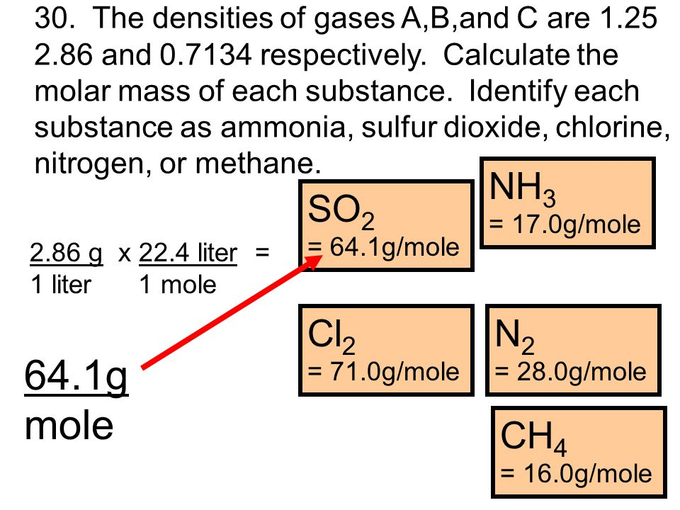 30. The densities of gases A,B,and C are 1.25
