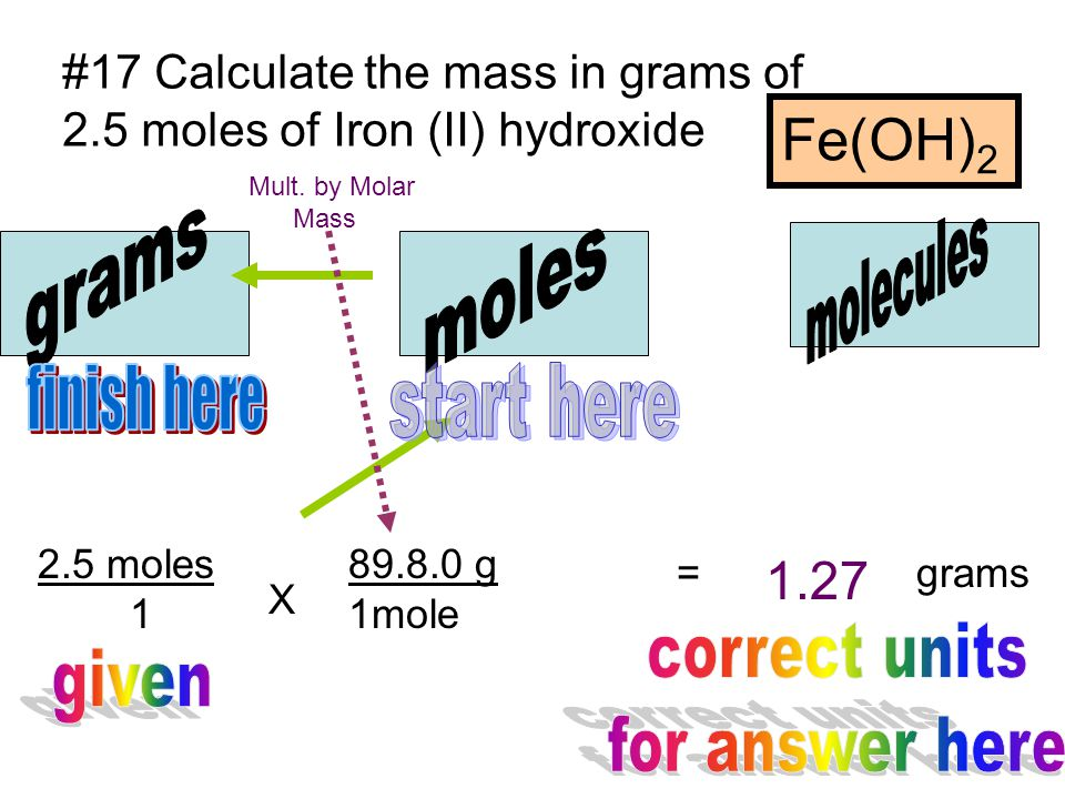 Fe(OH)2 molecules grams moles finish here start here 1.27