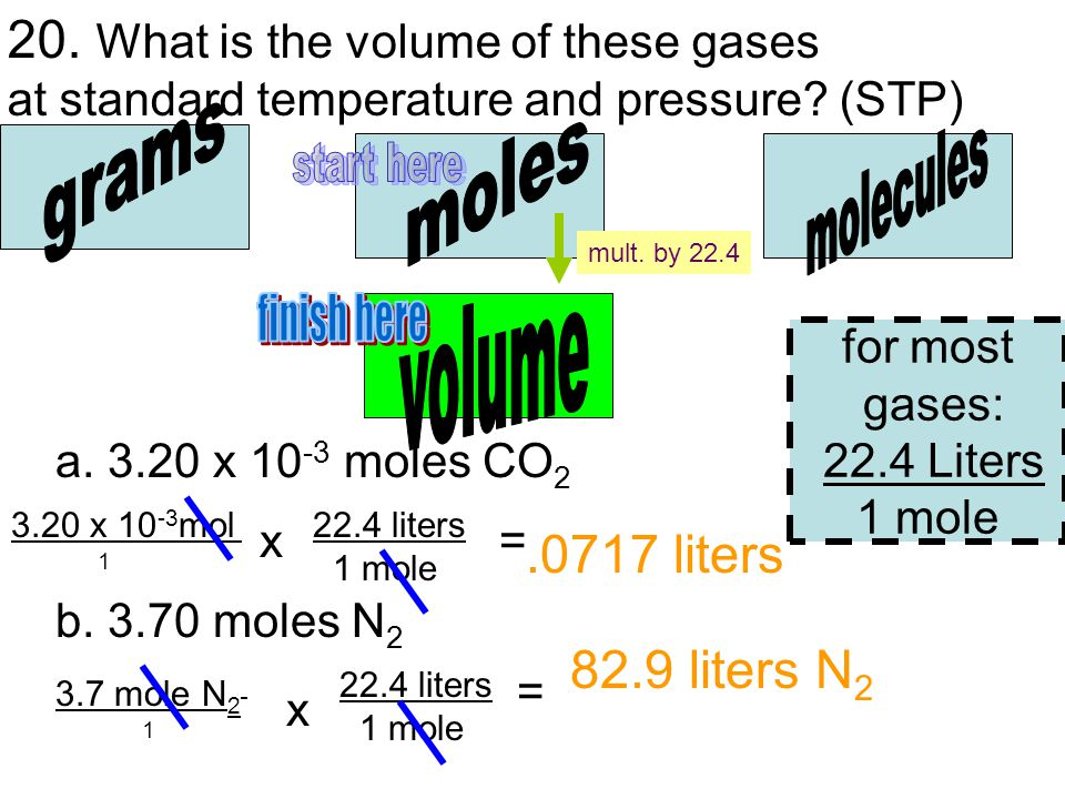 20. What is the volume of these gases