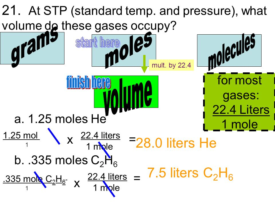 21. At STP (standard temp. and pressure), what