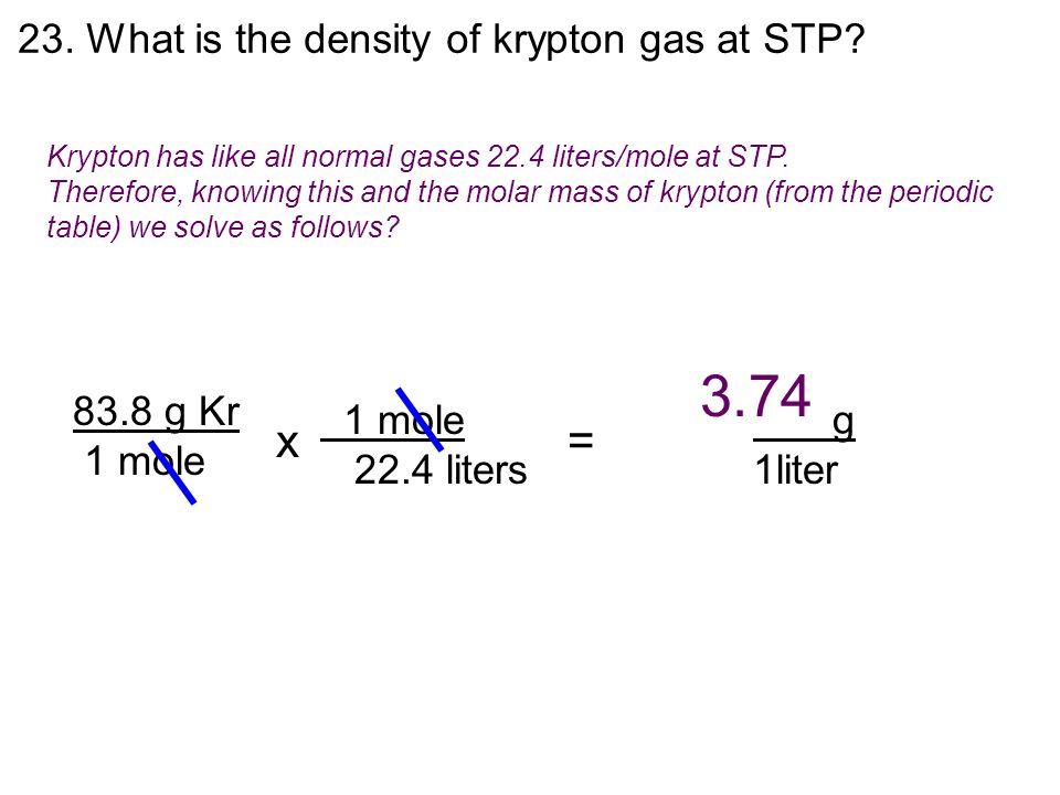 3.74 x = 23. What is the density of krypton gas at STP 83.8 g Kr