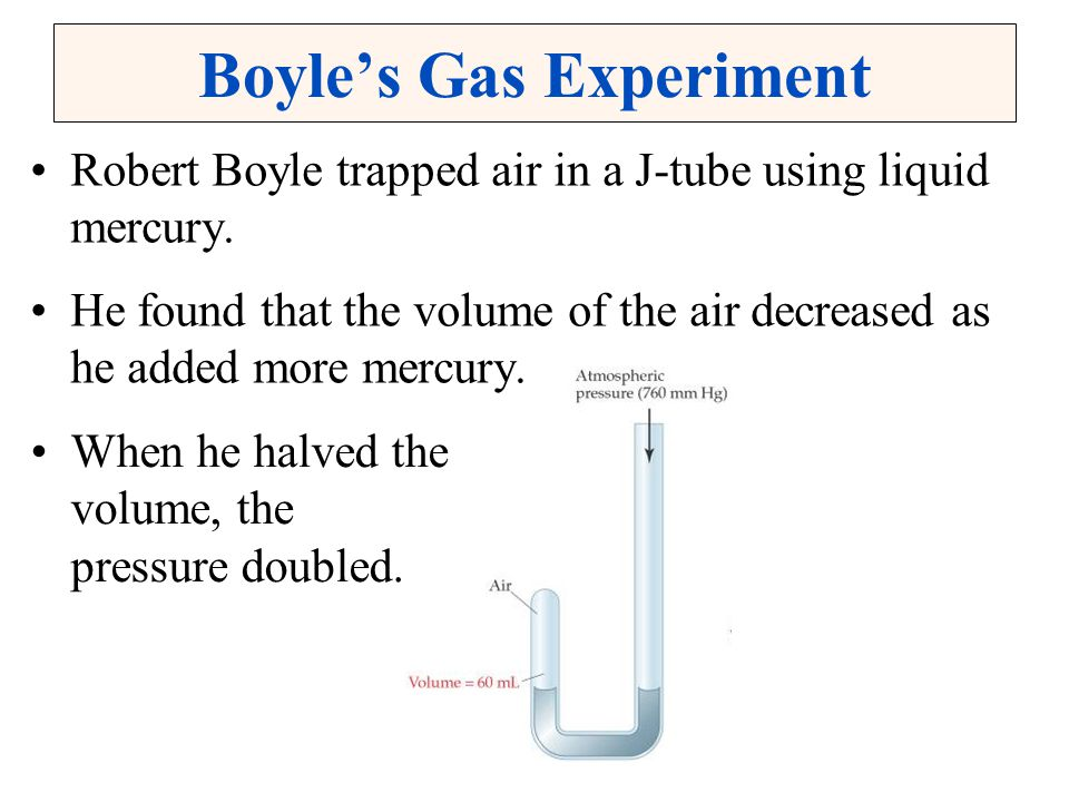 Boyle's Gas Experiment