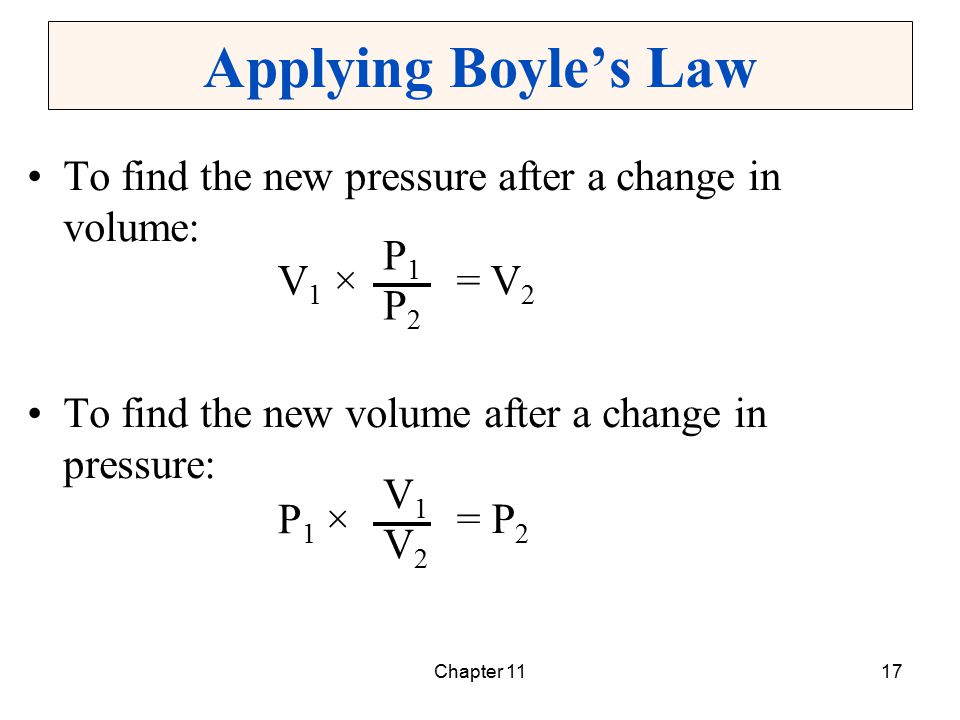 Applying Boyle's Law To find the new pressure after a change in volume: To find the new volume after a change in pressure: