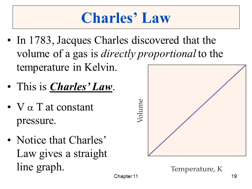 Charles' Law In 1783, Jacques Charles discovered that the volume of a gas is directly proportional to the temperature in Kelvin.