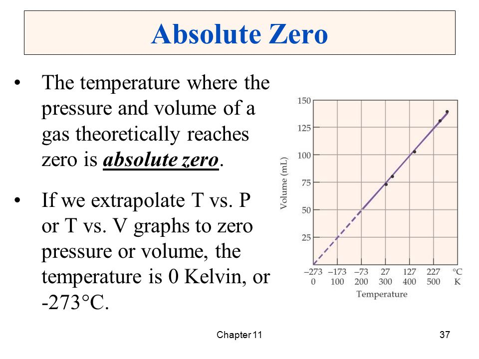 Absolute Zero The temperature where the pressure and volume of a gas theoretically reaches zero is absolute zero.