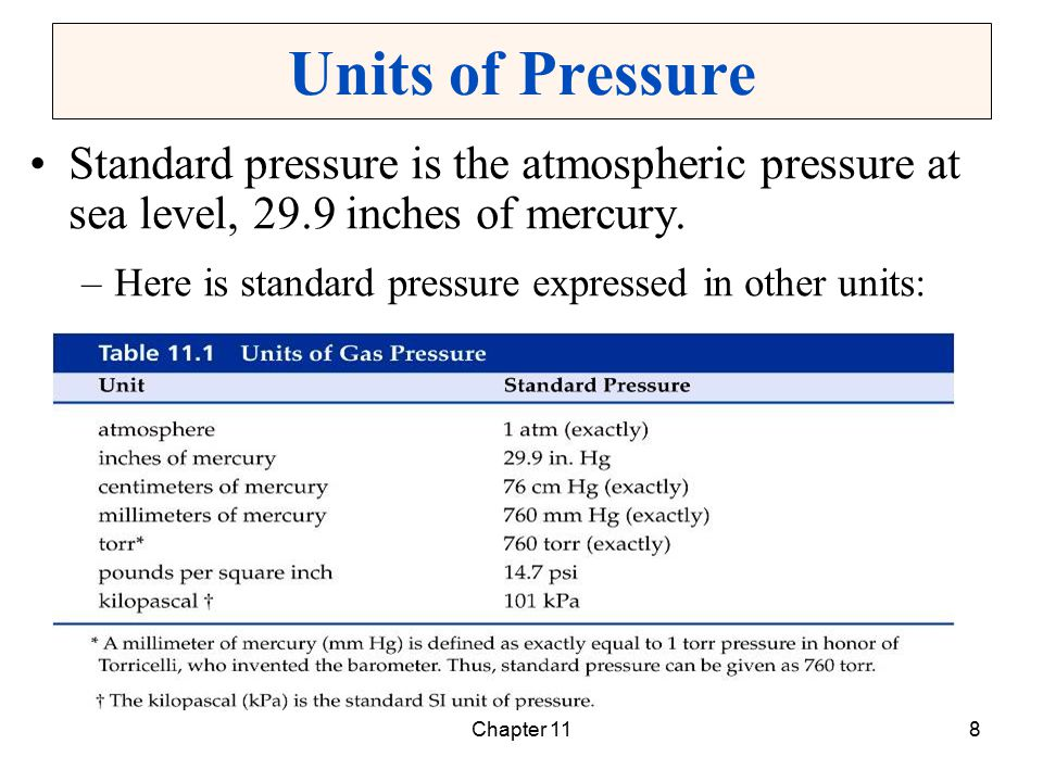 Units of Pressure Standard pressure is the atmospheric pressure at sea level, 29.9 inches of mercury.