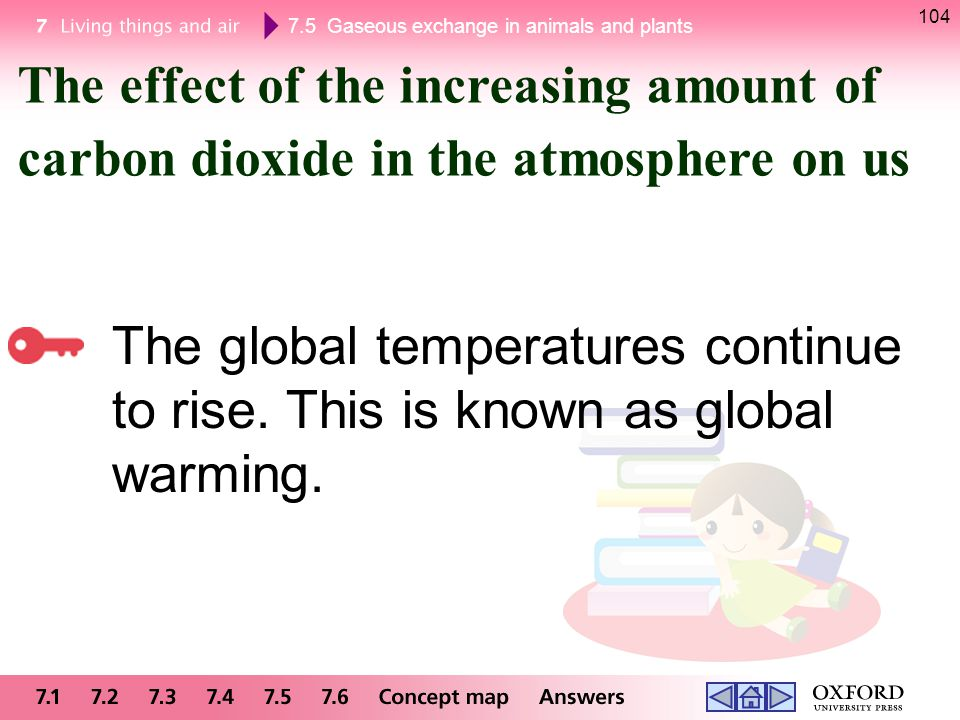 104 The effect of the increasing amount of carbon dioxide in the atmosphere on us.