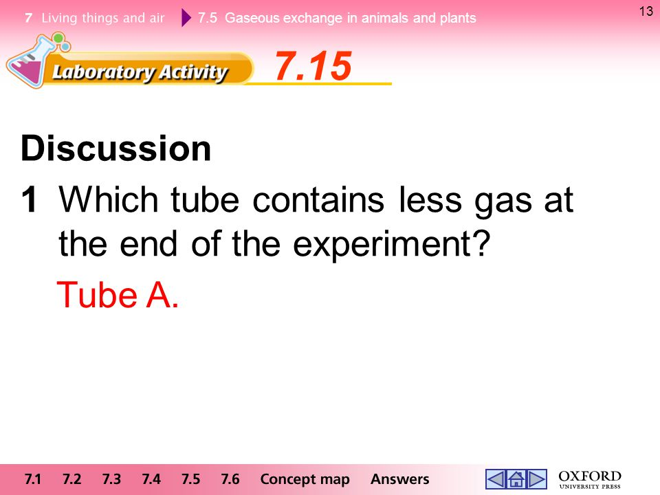 7.15 Discussion 1 Which tube contains less gas at the end of the experiment Tube A.