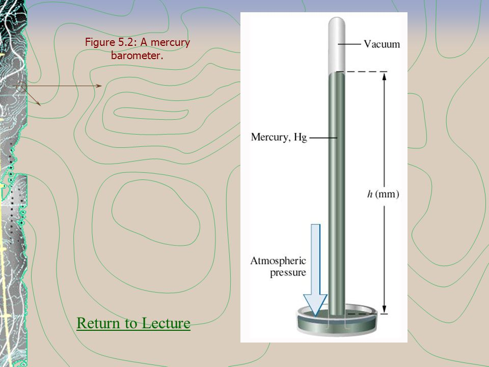 Figure 5.2: A mercury barometer.