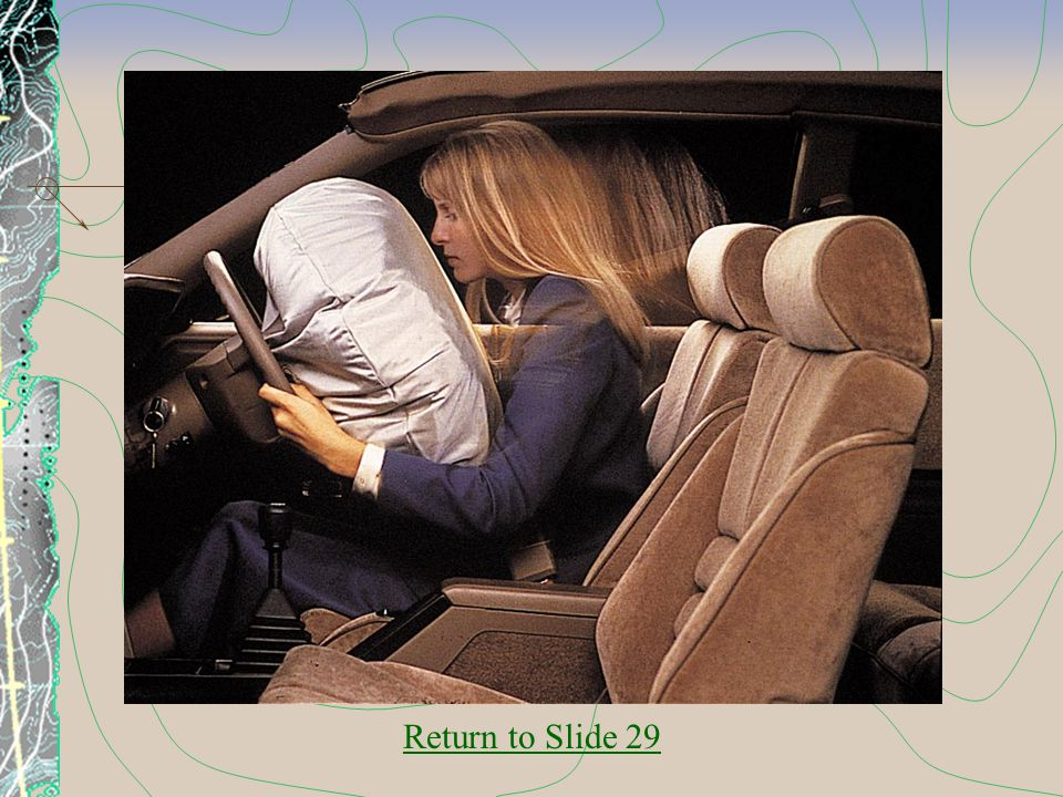 Figure 5. 16: Automobile air bag