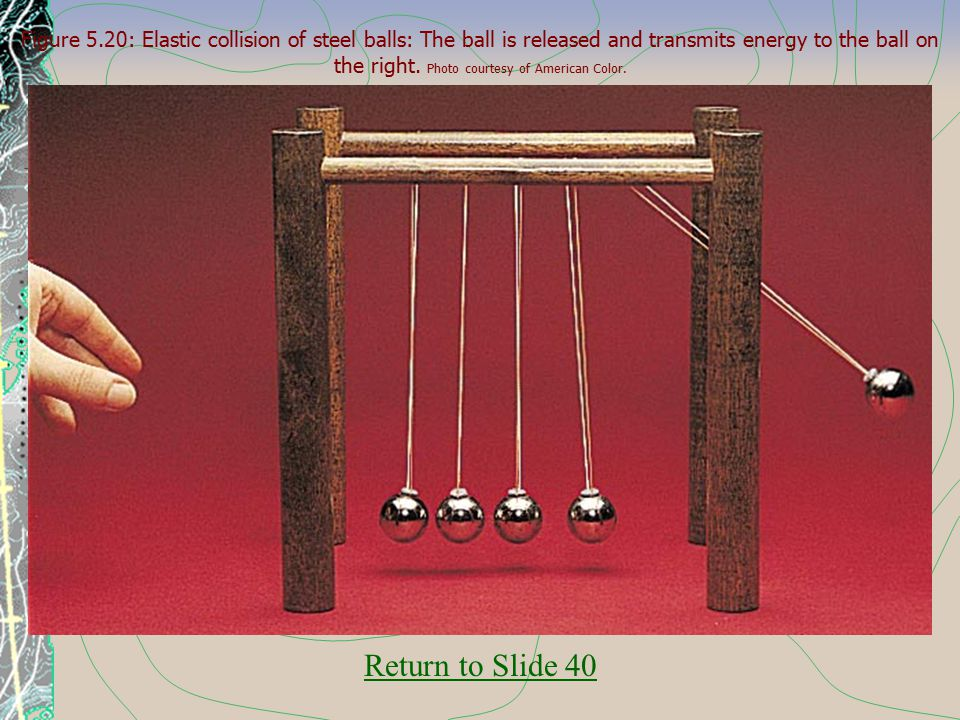 Figure 5.20: Elastic collision of steel balls: The ball is released and transmits energy to the ball on the right. Photo courtesy of American Color.