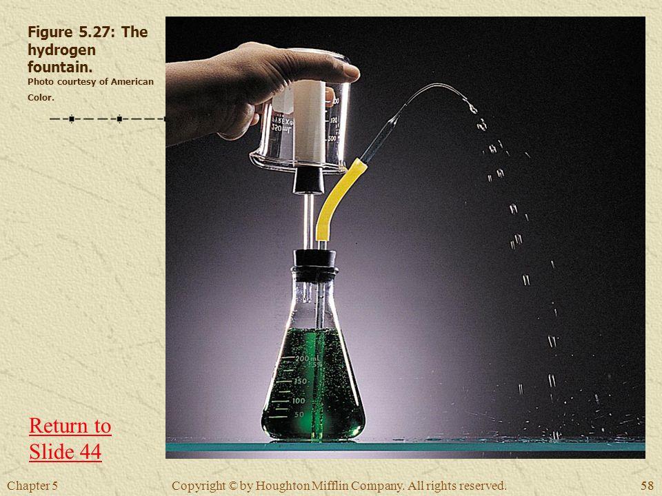 Figure 5.27: The hydrogen fountain. Photo courtesy of American Color.