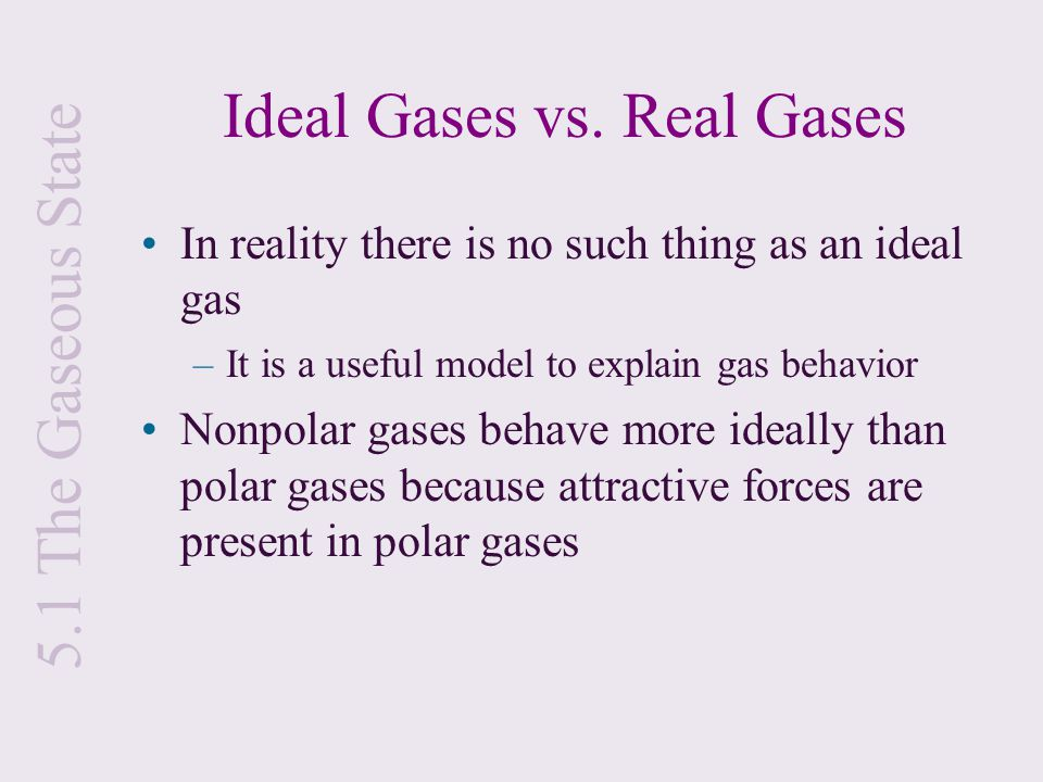 Ideal Gases vs. Real Gases
