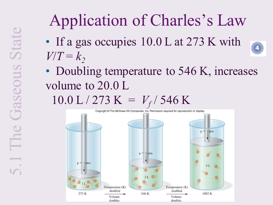 Application of Charles's Law
